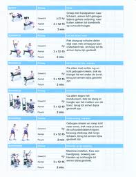 voedingsschema afvallen en sporten